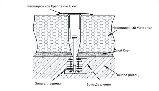 Бассейна для гидроизоляция пвх